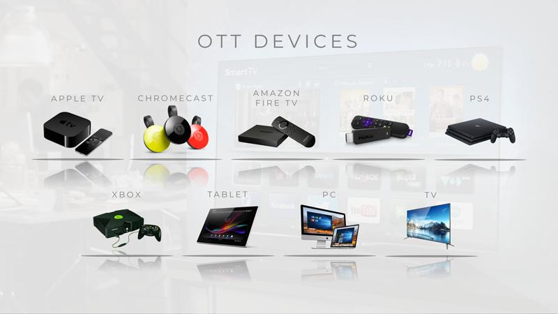 ott-devices-white
